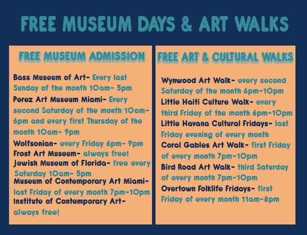 Free Museum Days and Art Walks